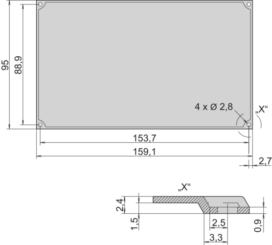 Cover plate for Euroboards
